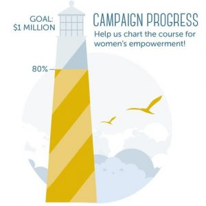 Charting the Course Campaign 2016